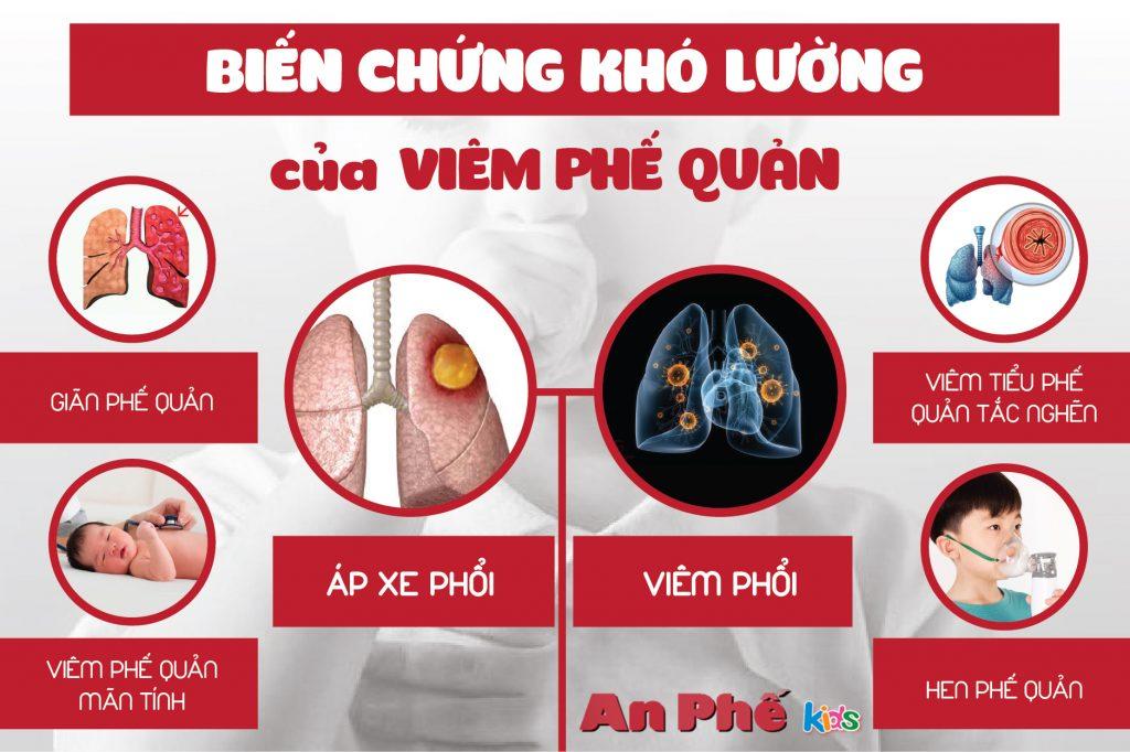 Kiến thức chung về viêm phế quản ở trẻ em và cách điều trị an toàn - biến chứng của viêm phế quản