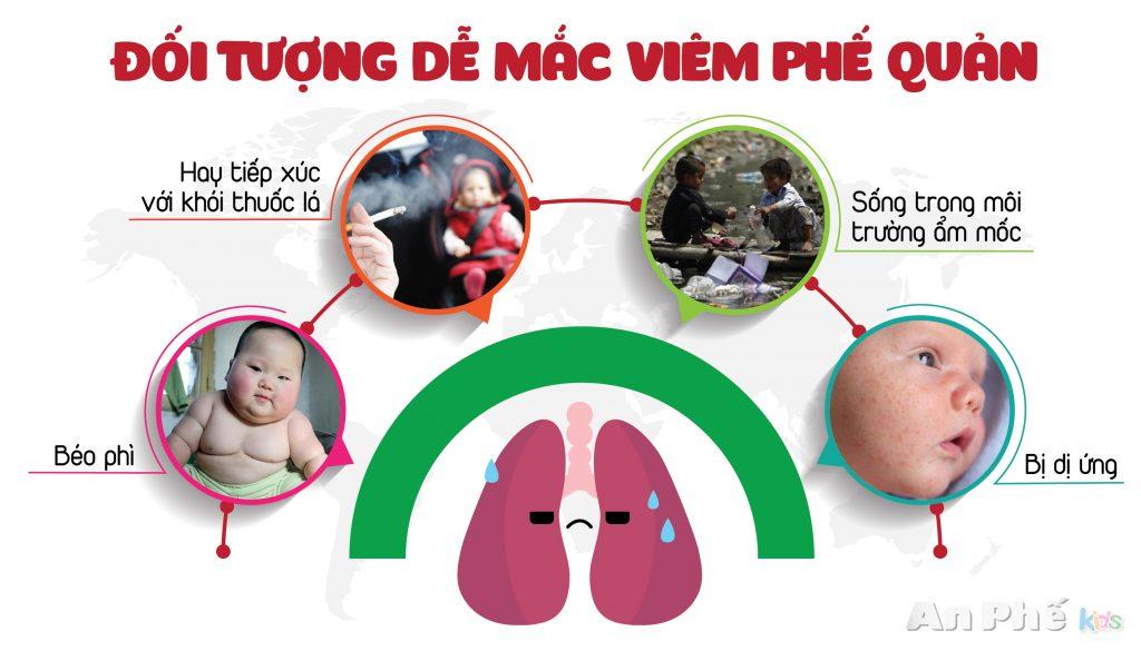Kiến thức chung về viêm phế quản ở trẻ em và cách điều trị an toàn - Đối tượng dễ mắc viêm phế quản